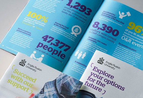 ARU-Graduate-Brochures-cropped-close