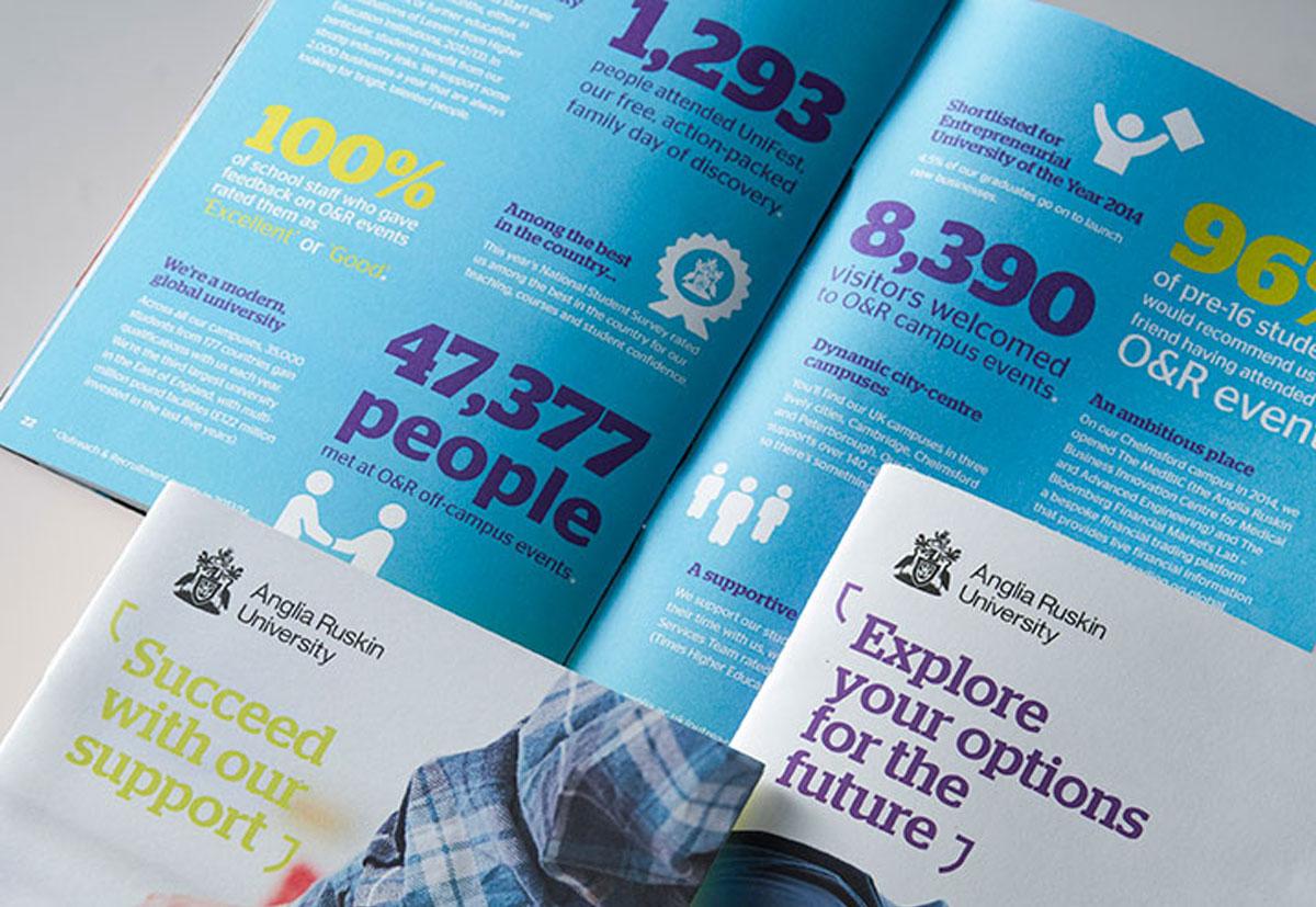 ARU-Graduate-Brochures-cropped-close