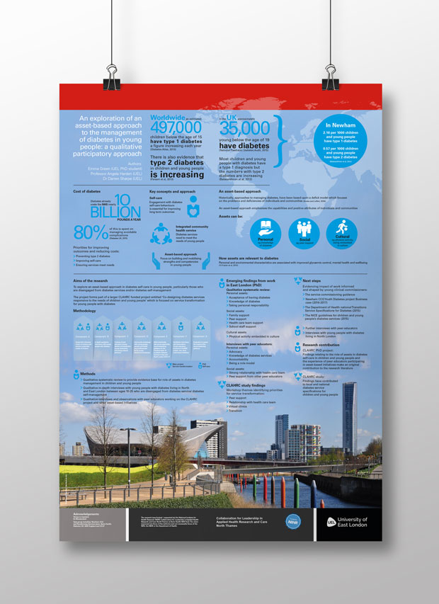 Infographic-Poster-Newham